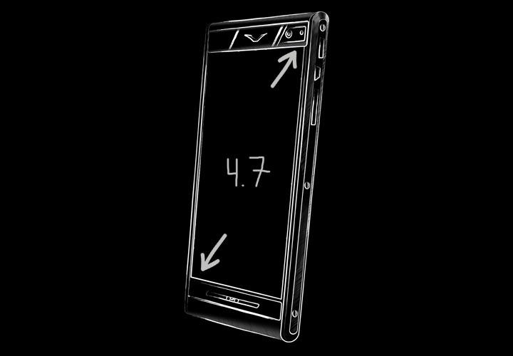 Размеры и разрешения экранов телефонов Vertu — таблица