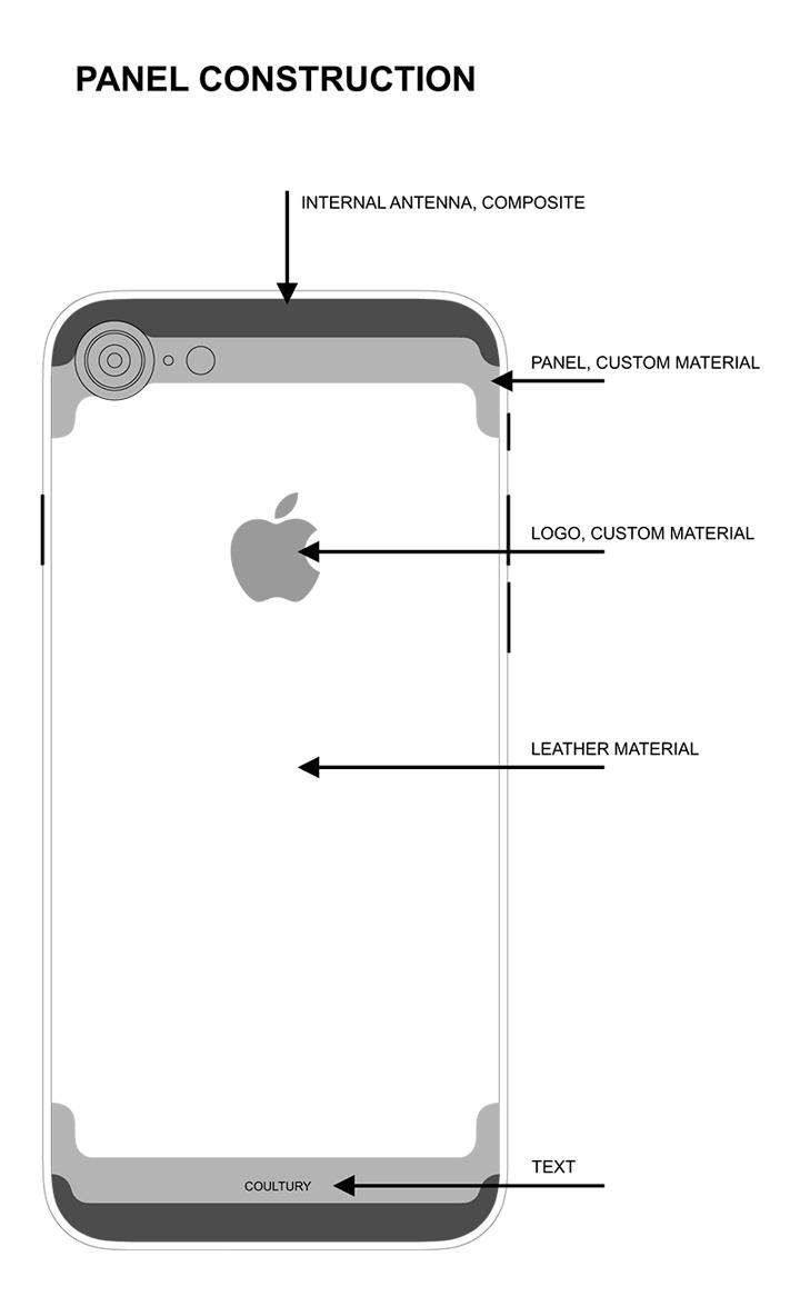 Панельная конструкция